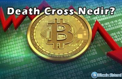 Bitcoin Nereye Gidiyor? 6000 Doları Görür Mü? Death Cross Teklikesi!