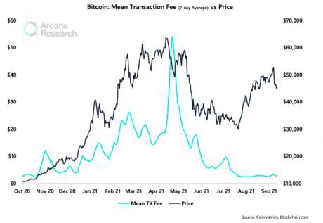 bitcoinsystem btc